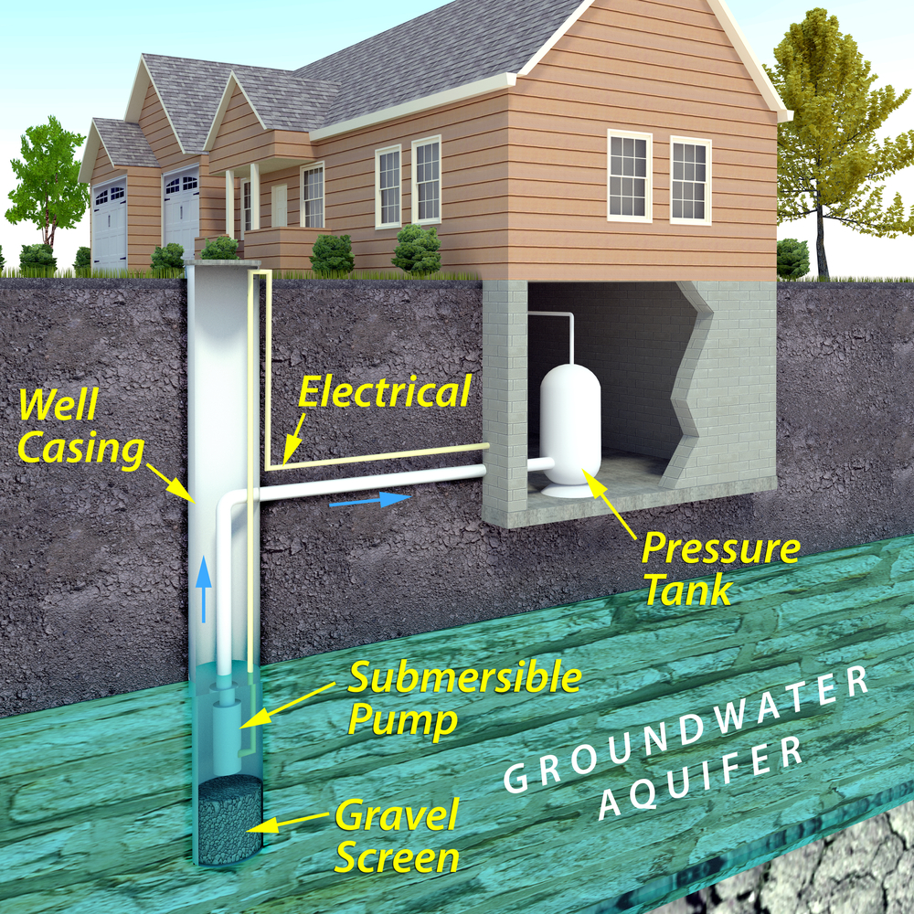How Do Water Well Pumps And Pressure Tanks Work Utah